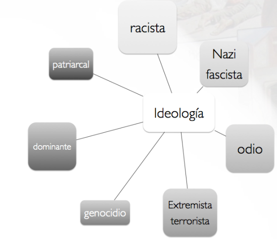 ideologia bad word.png