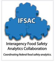 Interagency Food Safety Analytics Collaboration