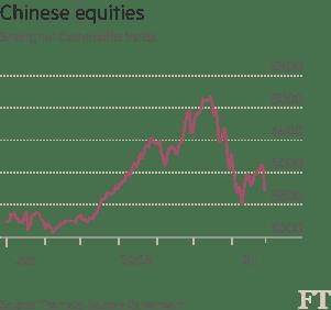 O retorno da crise aos mercados emergentes
