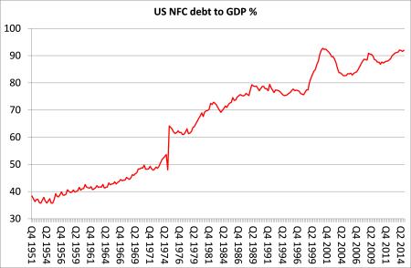 Dívida dos EUA NFC