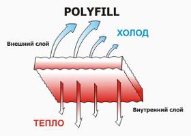 Polyfill.jpg