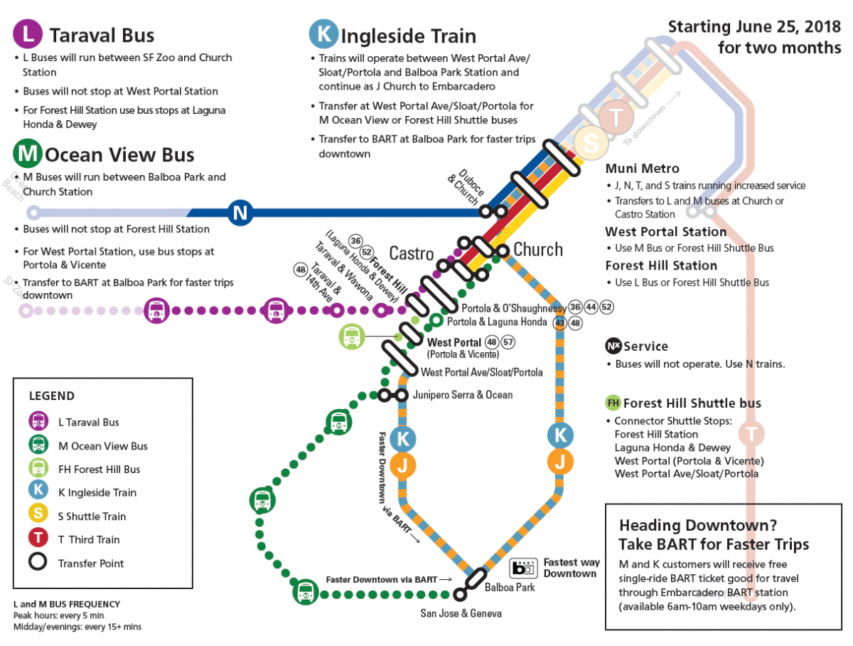TPT Service Map