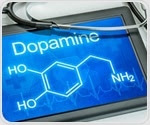 Harvard scientists identify molecular machinery responsible for dopamine release in the brain