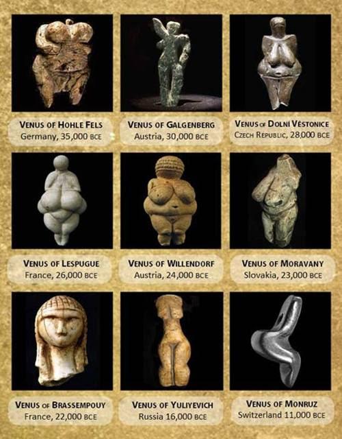 Algunas de las «Venus» prehistóricas halladas hasta el momento en Europa.