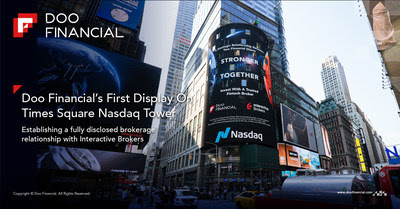 Doo Financial has recently established a fully disclosed brokerage relationship with Interactive Brokers, and celebrated with a debut on the Nasdaq in Times Square, New York.