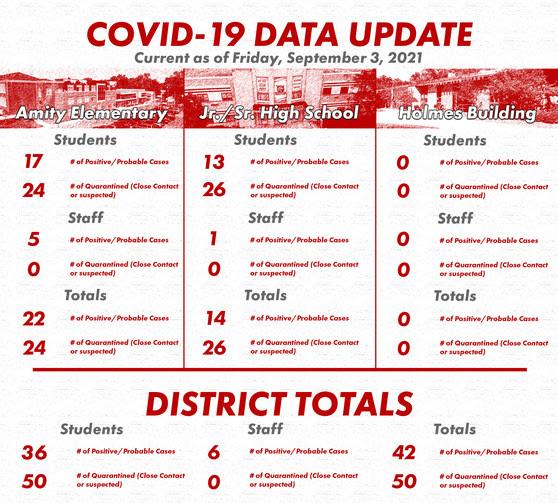 COVID 090321