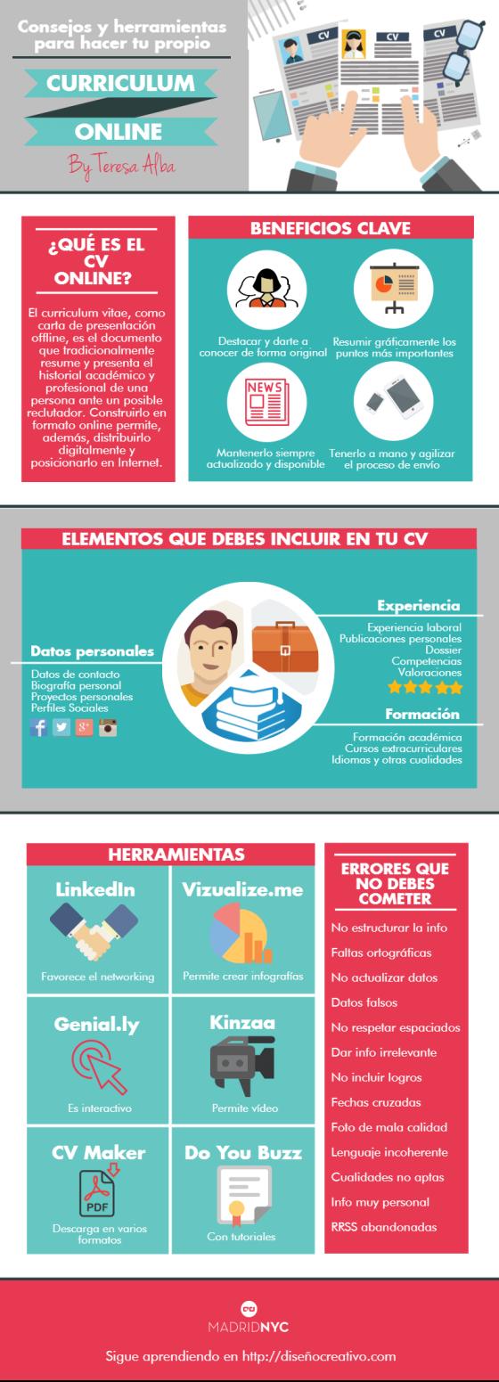 Consejos y herramientas para hacer tu Curriculum Online
