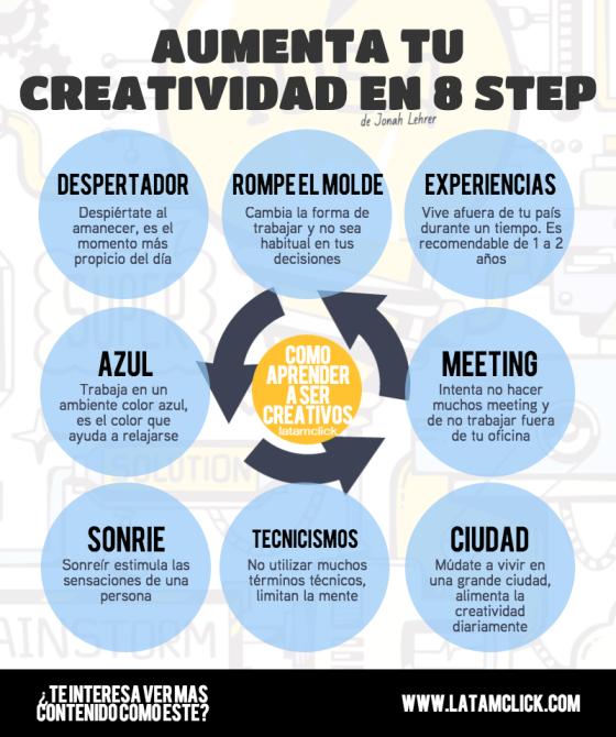 Aumenta tu creatividad en 8 pasos