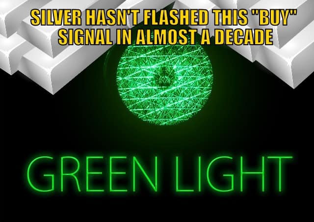 Silver Buy Signal