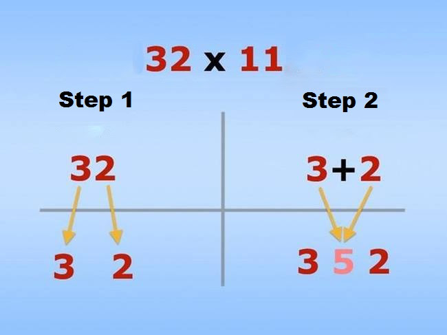 Easy Math Tricks