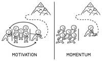 motivation-vs-momentum-greg-chambers