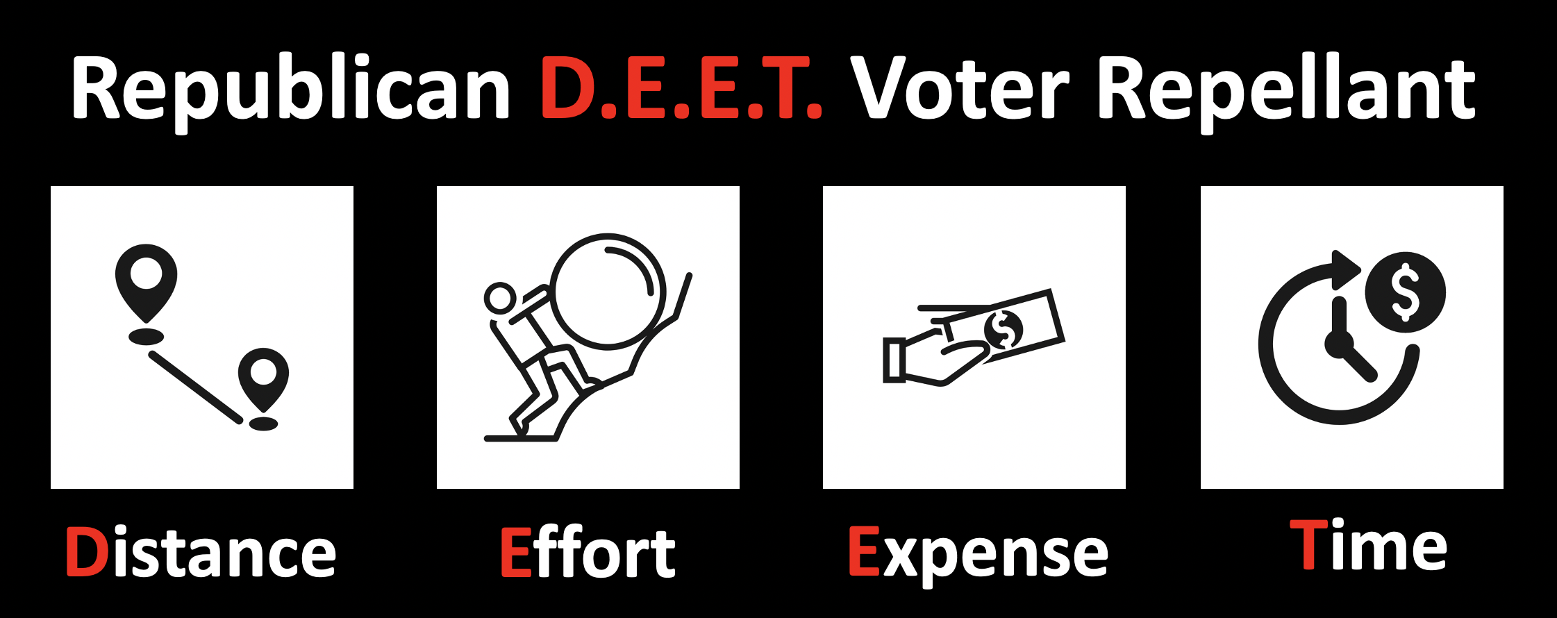 Republican DEET is voter repellant that drives up the cost of voting