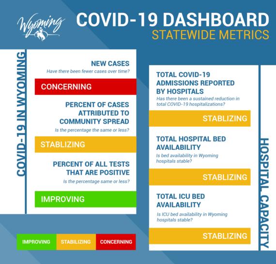 COVID Dashboard June 17 2020