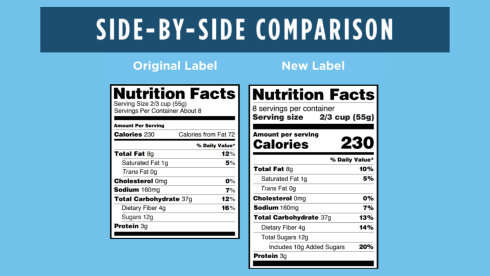 Side-By-Side Nutrition Facts Label Comparison