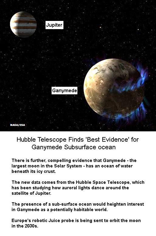 Ganymede Polar Aurorae