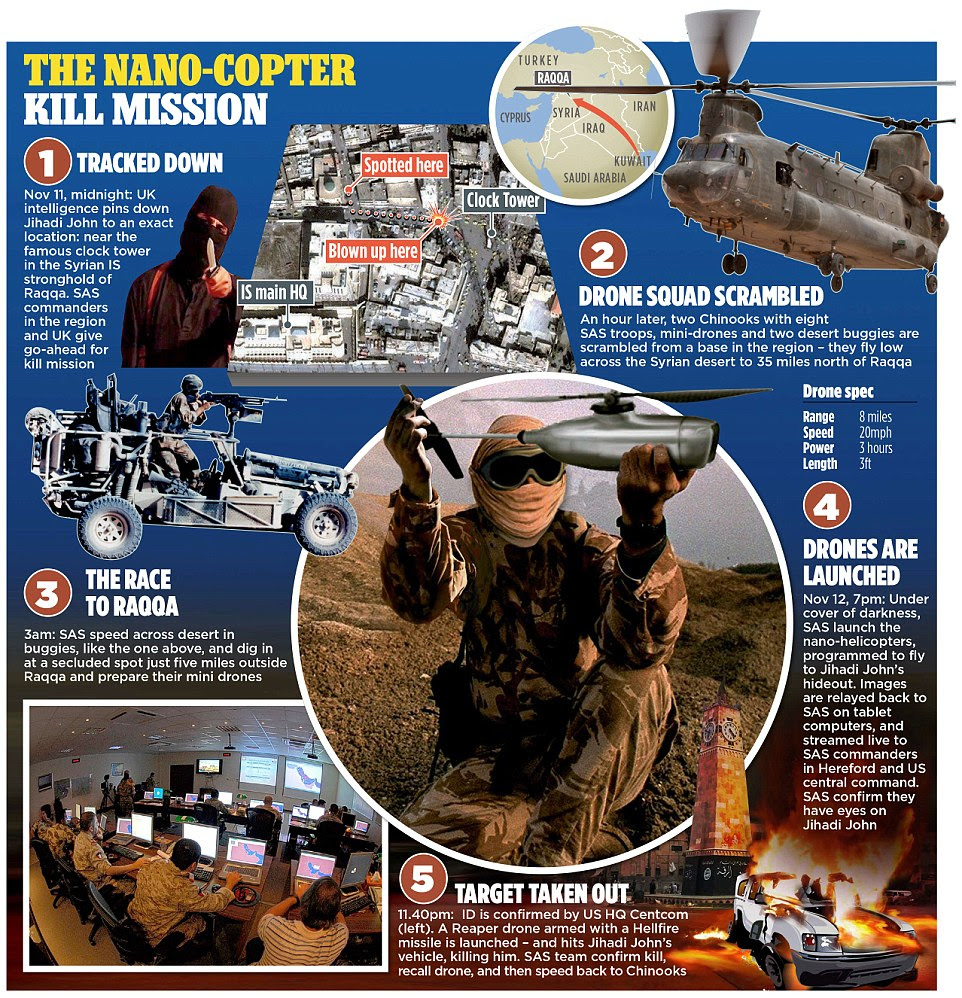 Eight SAS soldiers sneaked to within five miles of ISIS's de facto capital of Raqqa in Syria and from there, they flew four 'nano helicopters' fitted with cameras that spied on Jihadi John