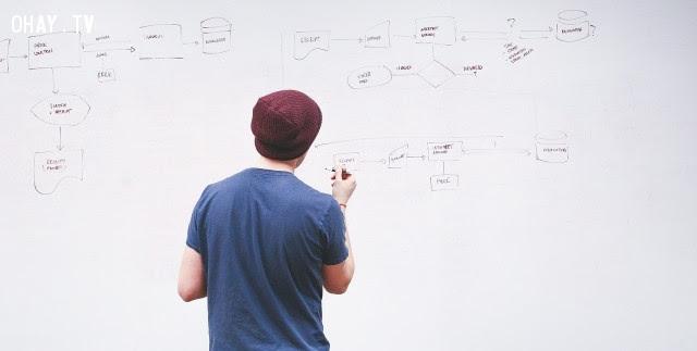 Dấu hiệu nhận biết 1: Gặp khó khăn trong việc lên kế hoạch hoặc giải quyết vấn đề.,cải thiện trí nhớ,mất trí nhớ,dấu hiệu sức khỏe
