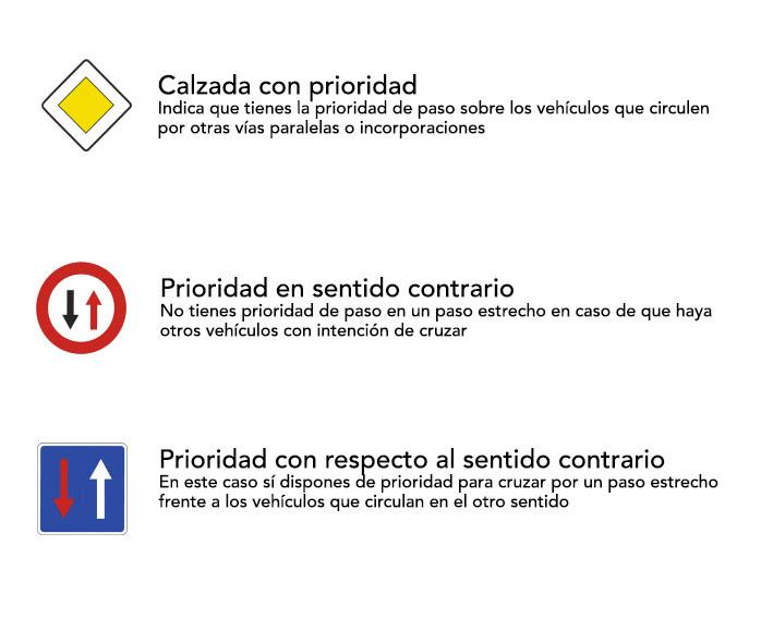 Prioridad, carnet de coche en valencia, autoescuela valencia, practicas baratas, lowcost, autoescuela barata, carnet coche barato
