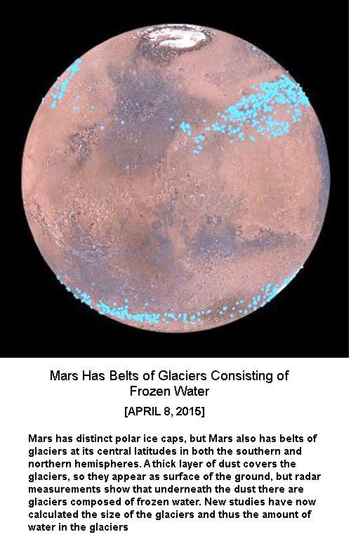MARS GLACIERS
