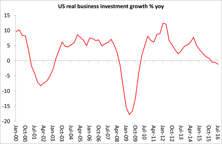 us-business-investment-growth