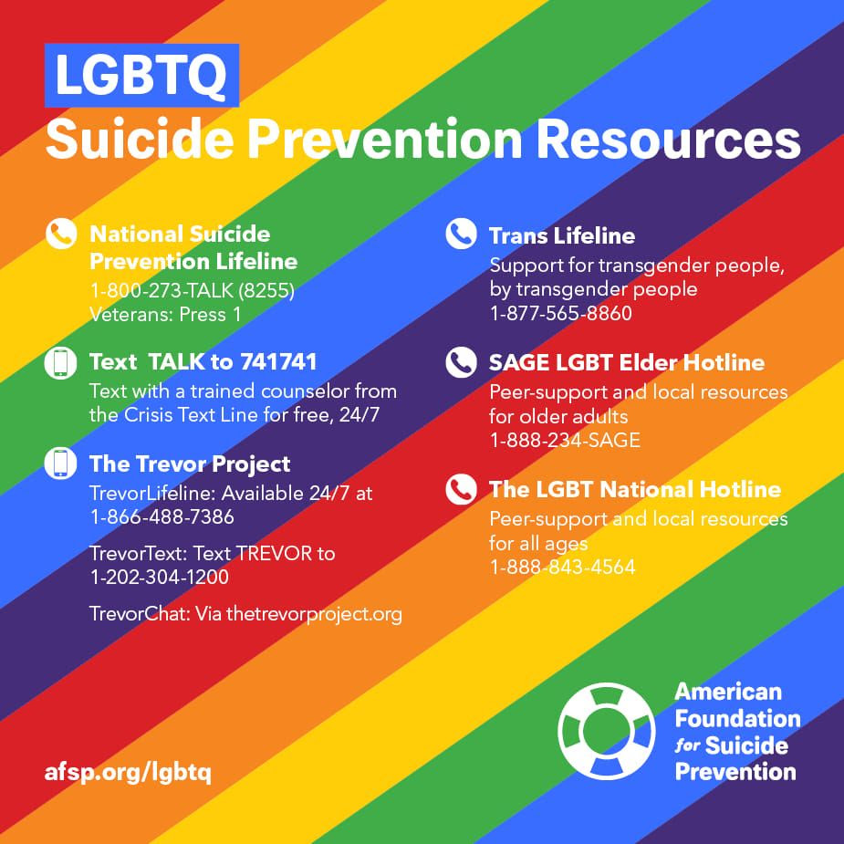 The American Foundation for Suicide Prevention listed the following resources... National Suicide Prevention Lifeline: 1-800-273-TALK Text TALK to 741741 The Trevor Project: 1-866-488-7386 TrevorText: text TREVOR to 202-304-1200 Trans Lifeline: 1-877-565-8860 SAGE LGBT Elder Hotline: 1-888-234-SAGE The LGBT National Hotline: 1-888-843-4564