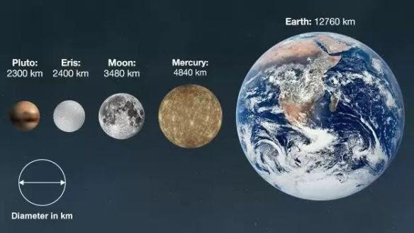 Eris and Moon