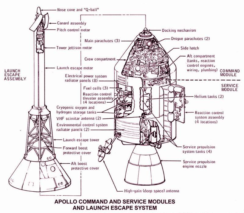 Apollo -11 Spaceship