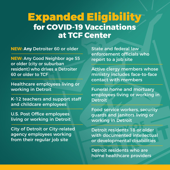 COVID Eligibility Expands (Detroiters 60 and Older) 2.25.21
