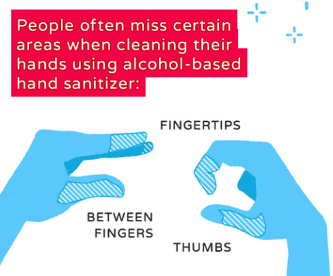 Clean hands count campaign
