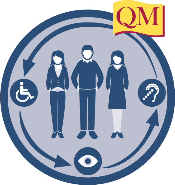 three people inside a circle of accessibility icons