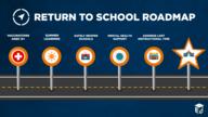 Return to School Roadmap