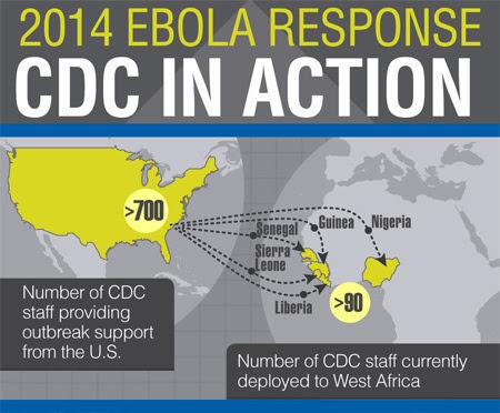 2014 Ebola Response