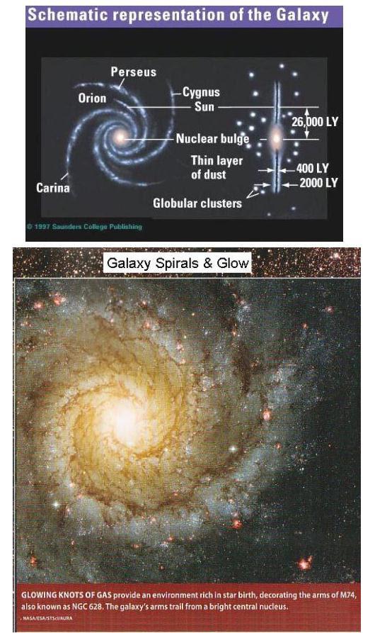 fig-1b-the-galaxy-spirals-glow