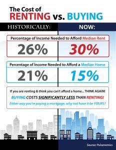 Rent-vs.-Buy-STM