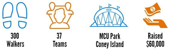 brooklyn 2019 recap.jpg