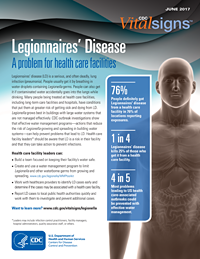 Legionnaires Disease Factsheet