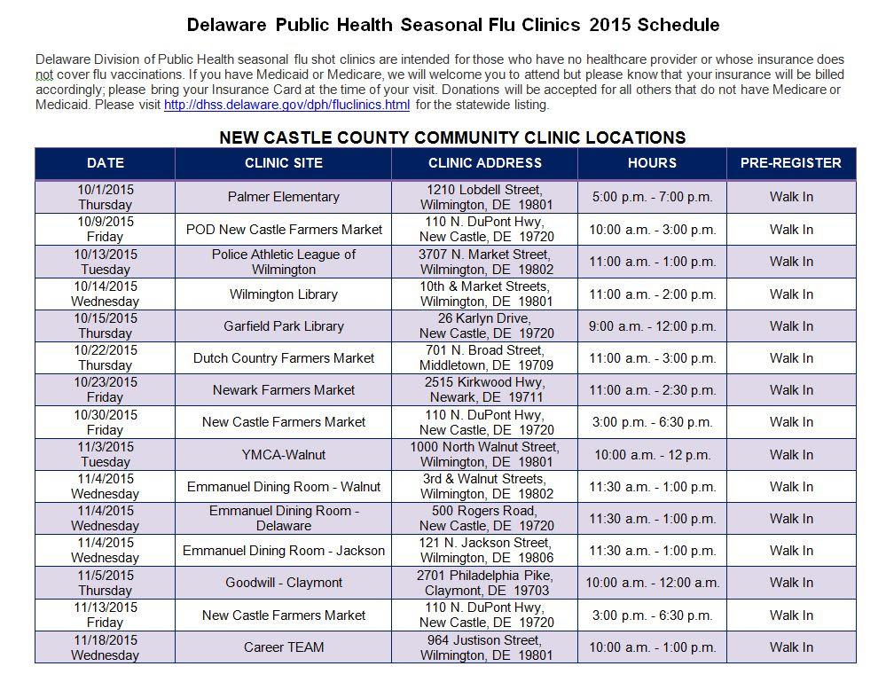 DelawareFluClinics2015Schedule