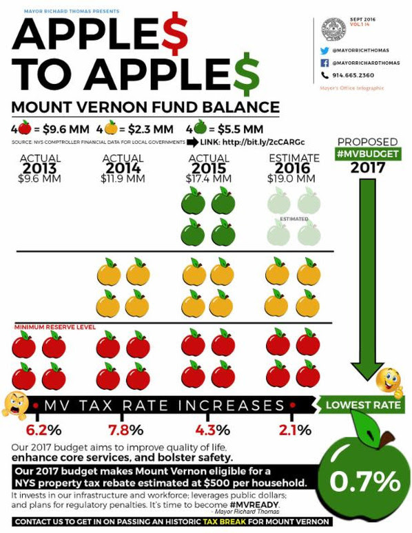 Apples.7