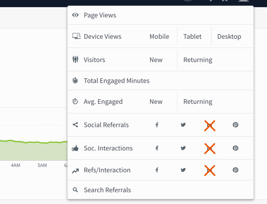 Analytics Dashboard Release Notes | Parse ly Knowledge Base