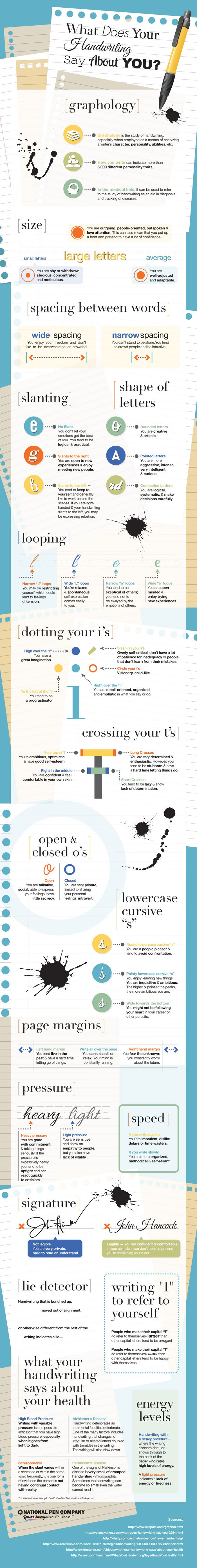 infographic hand writing