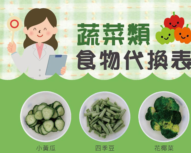 蔬菜/水果 食物代換表