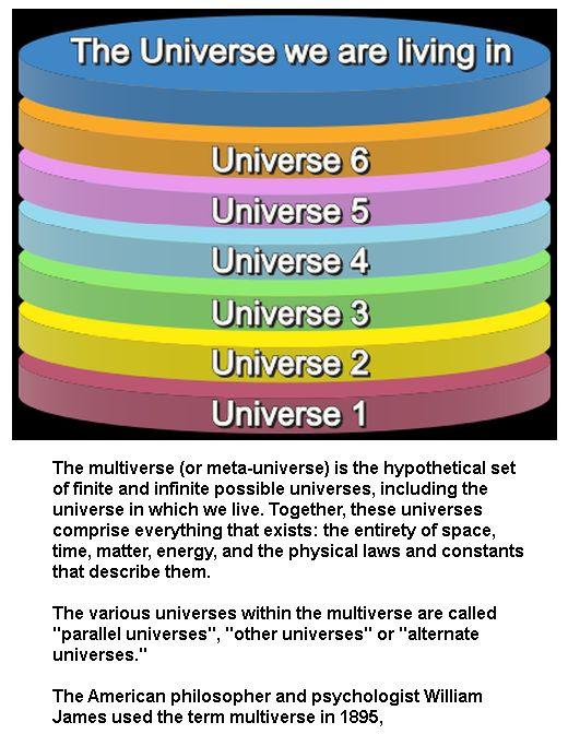 Multi-universe -1