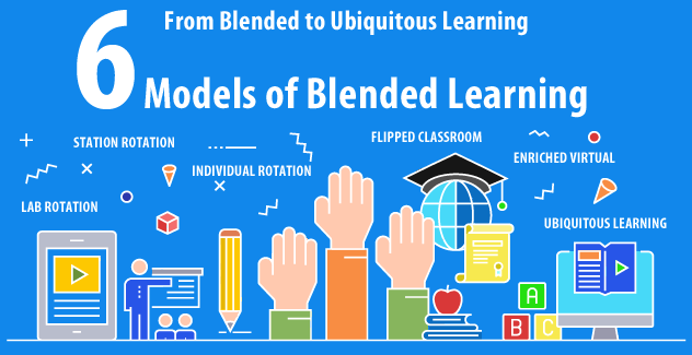 6models-blended-learning