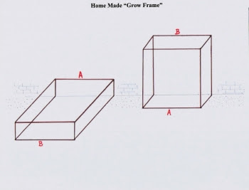 Plan of my home made grow frame