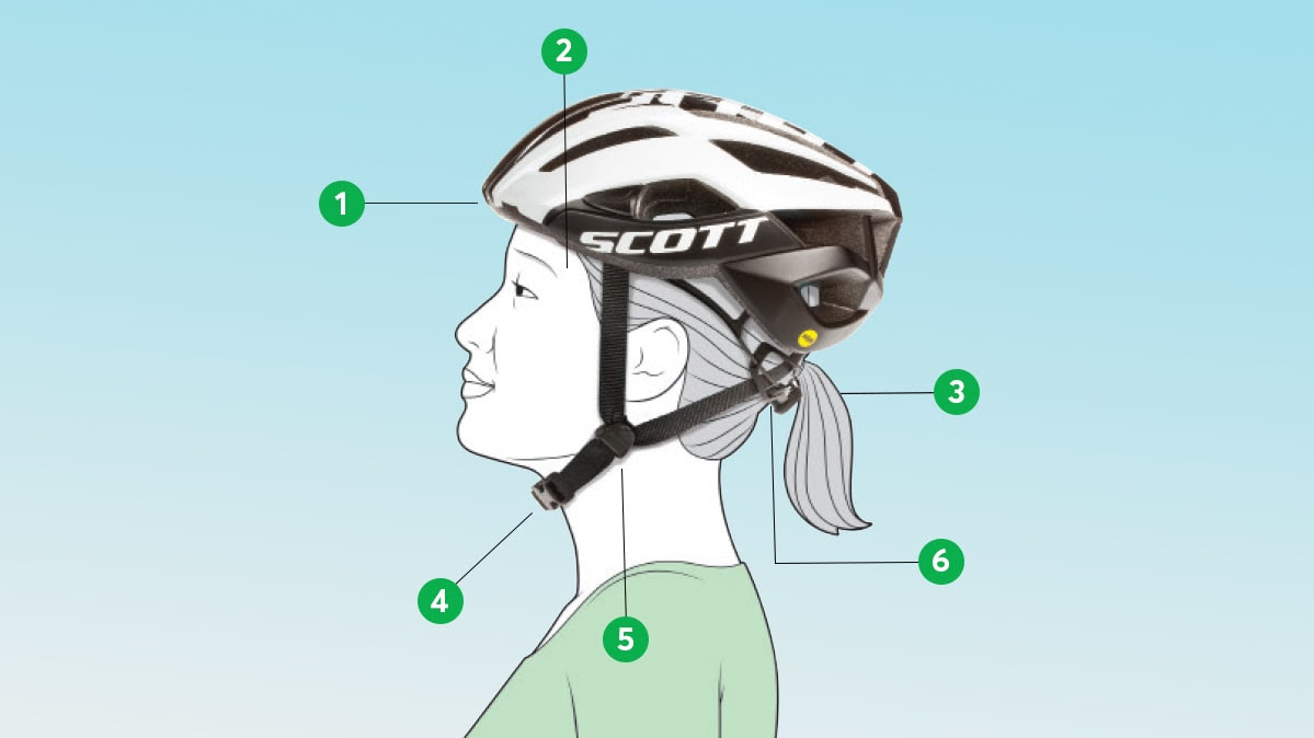 An illistration of how to wear a bike helmet for safety