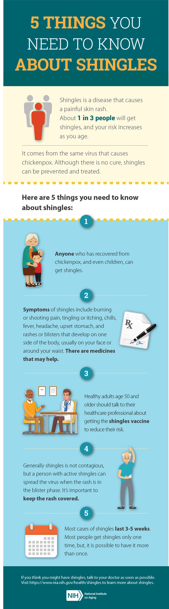 Shingles infographic. Follow link for full infographic.