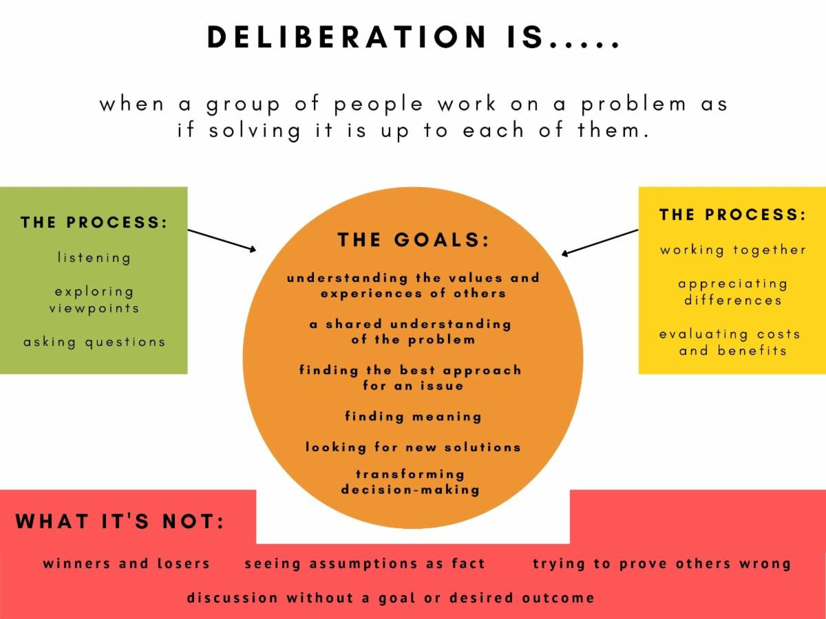 what is deliberation.jpg