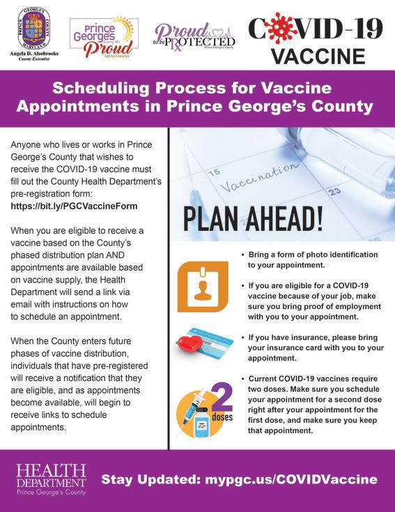 Vaccine Scheduling Process