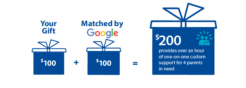 Your gift - matched by Google