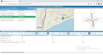 Анализ параметров транспортного потока